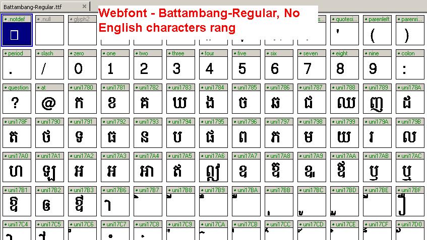 How to use khmer unicode